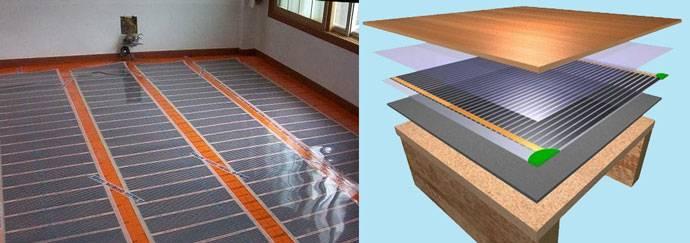 Инфракрасный теплый пол под плитку: монтаж, особенности и недостатки