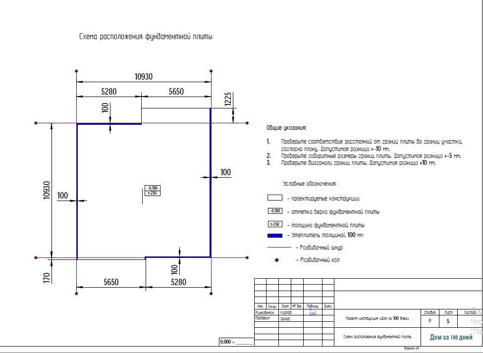 Калькулятор расчета оптимальной толщины монолитной фундаментной плиты