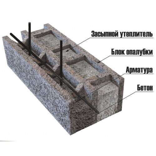 Арболитовые блоки: плюсы и минусы, изготовление своими руками