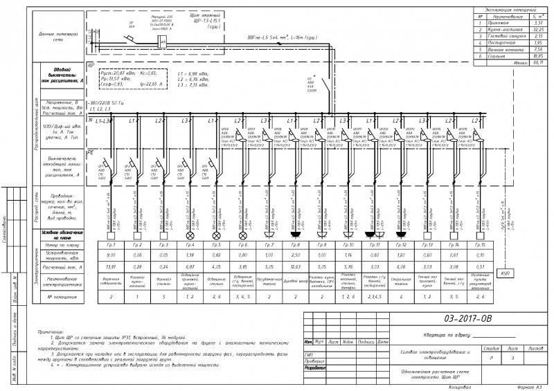 Как происходит согласование проекта электроснабжения