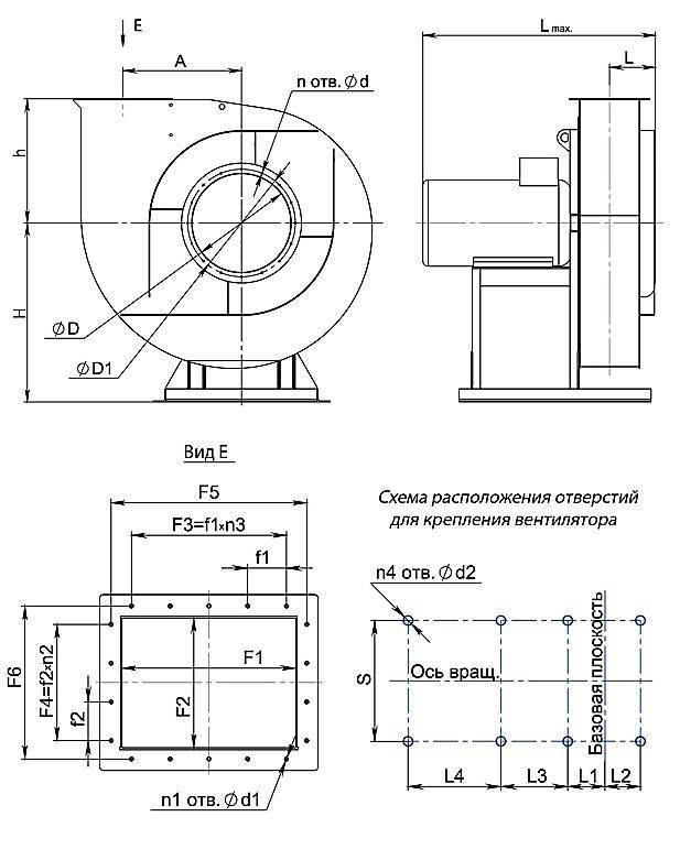Устройство и принцип работы радиального вентилятора