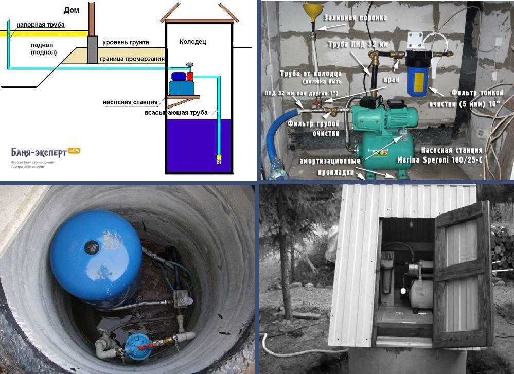 Как установить и подключить насосную станцию к колодцу