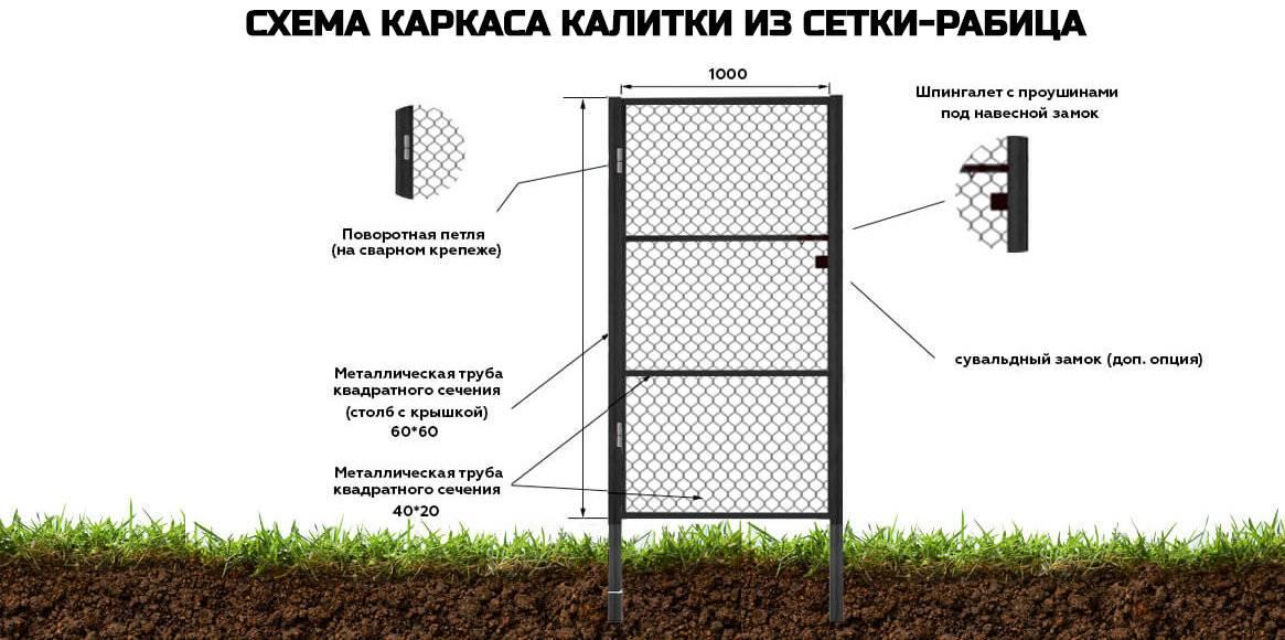 Забор из сетки рабицы своими руками: фото, изготовление и установка