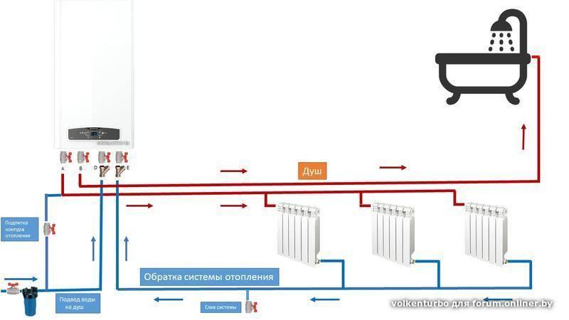 Закрытая система отопления: особенности, оборудование, схемы, видео