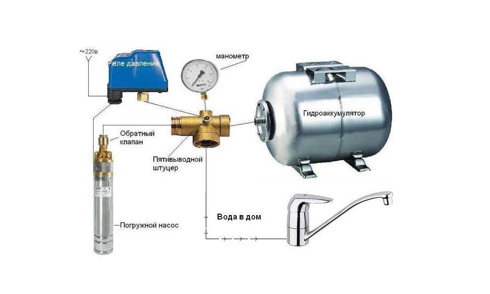Расчет гидроаккумулятора для отопления частного дома
