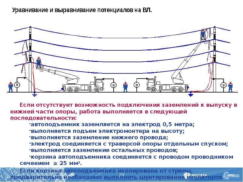 Виды защит от токов кз - electriktop.ru
