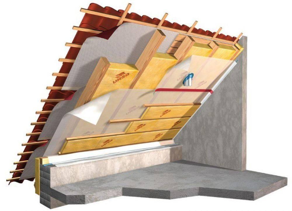 Как утеплить крышу деревянного дома изнутри - постройка