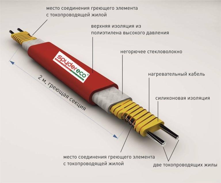Подбор греющего кабеля для обогрева трубы водопровода