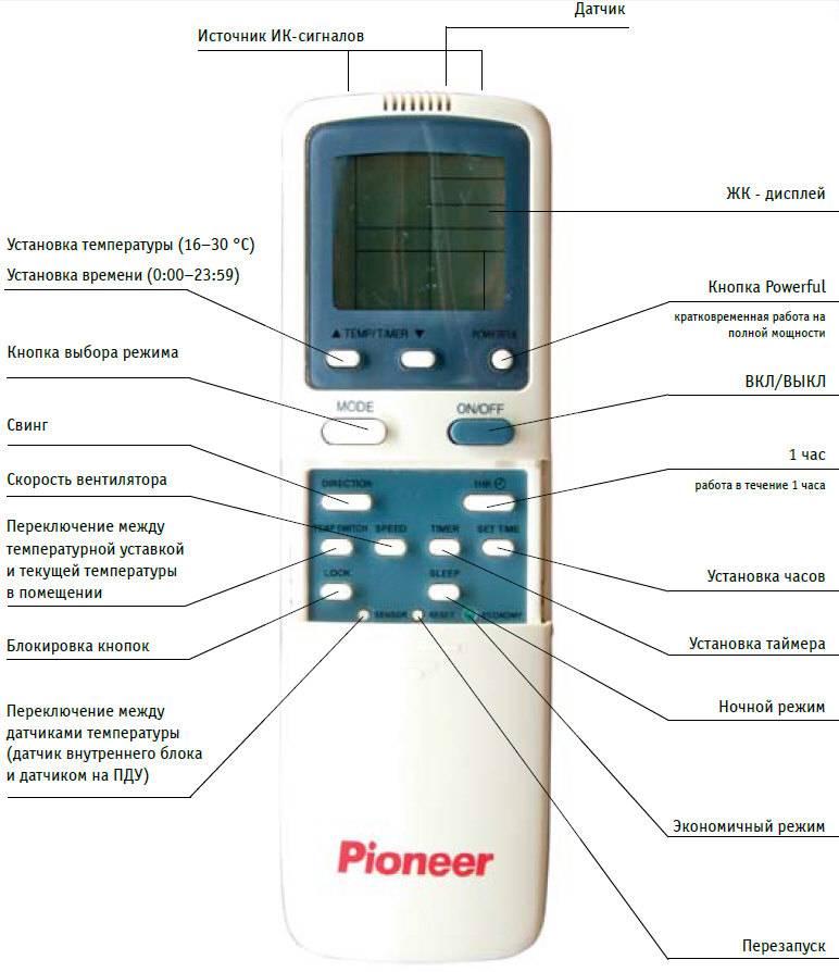 Подробная инструкция и схема подключения автомагнитолы pioneer