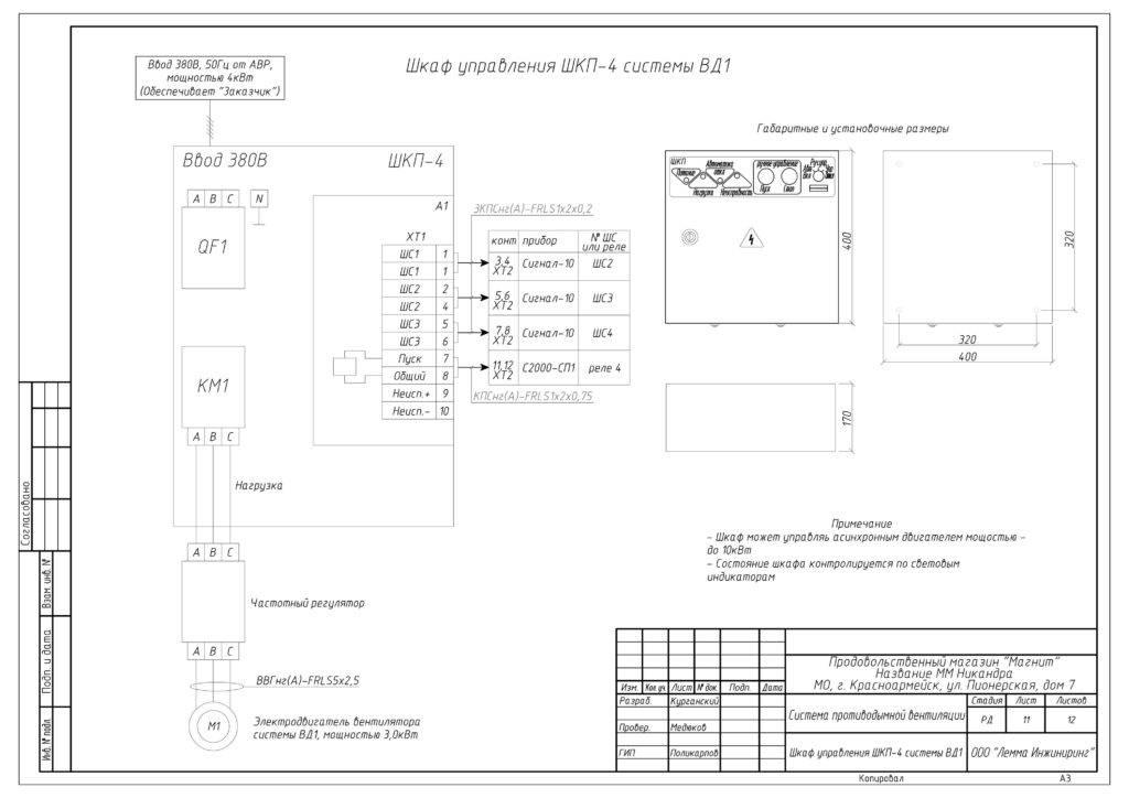 Шкаф управления вентиляцией, особенности и основные характеристики