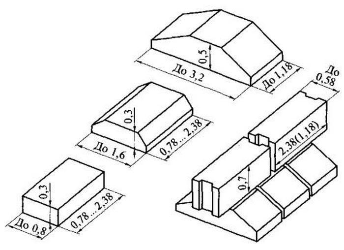 Фундаментные подушки: материалы и правила обустройства