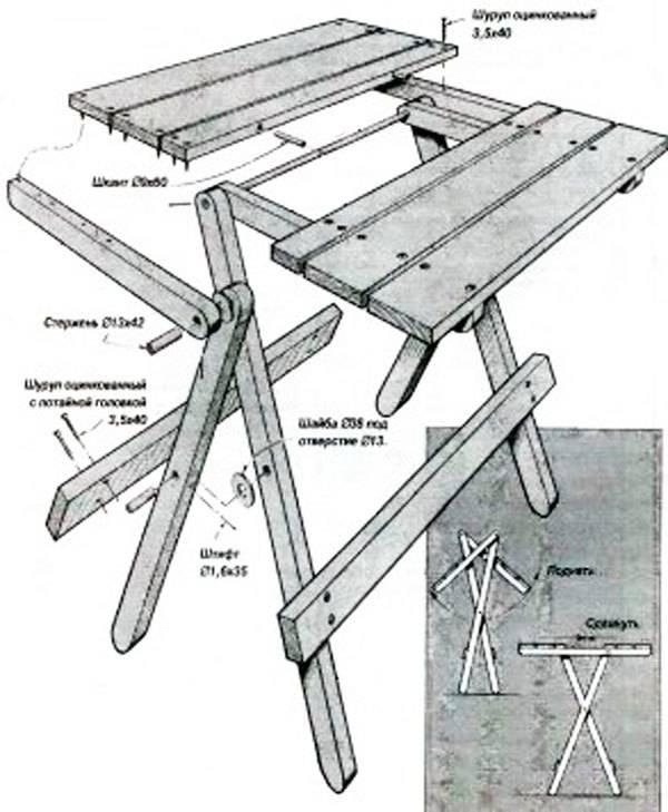 Стол из из дерева своими руками (81 фото): как сделать деревянный столик из досок и изготовление конструкции из массива