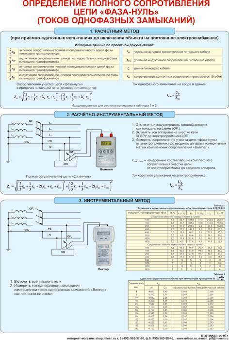 Пример расчета токов кз в сети напряжением 0,4 кв