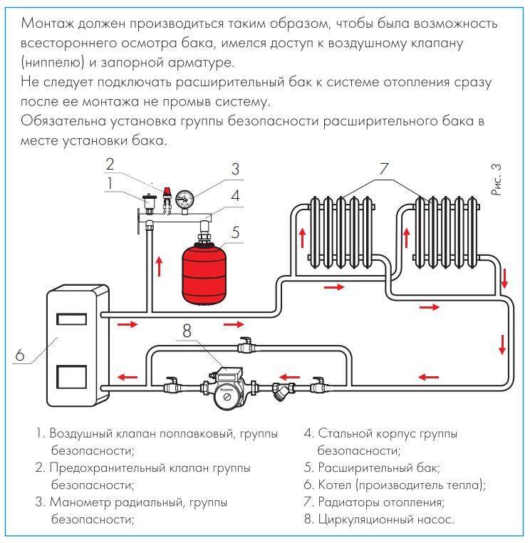 Регулировка отопления в частном доме   всё об отоплении