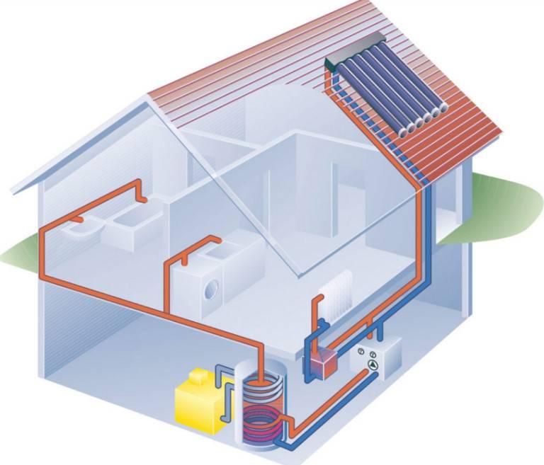Разводка системы отопления схемы и способы размещения труб и радиаторов отопления 145 фото
