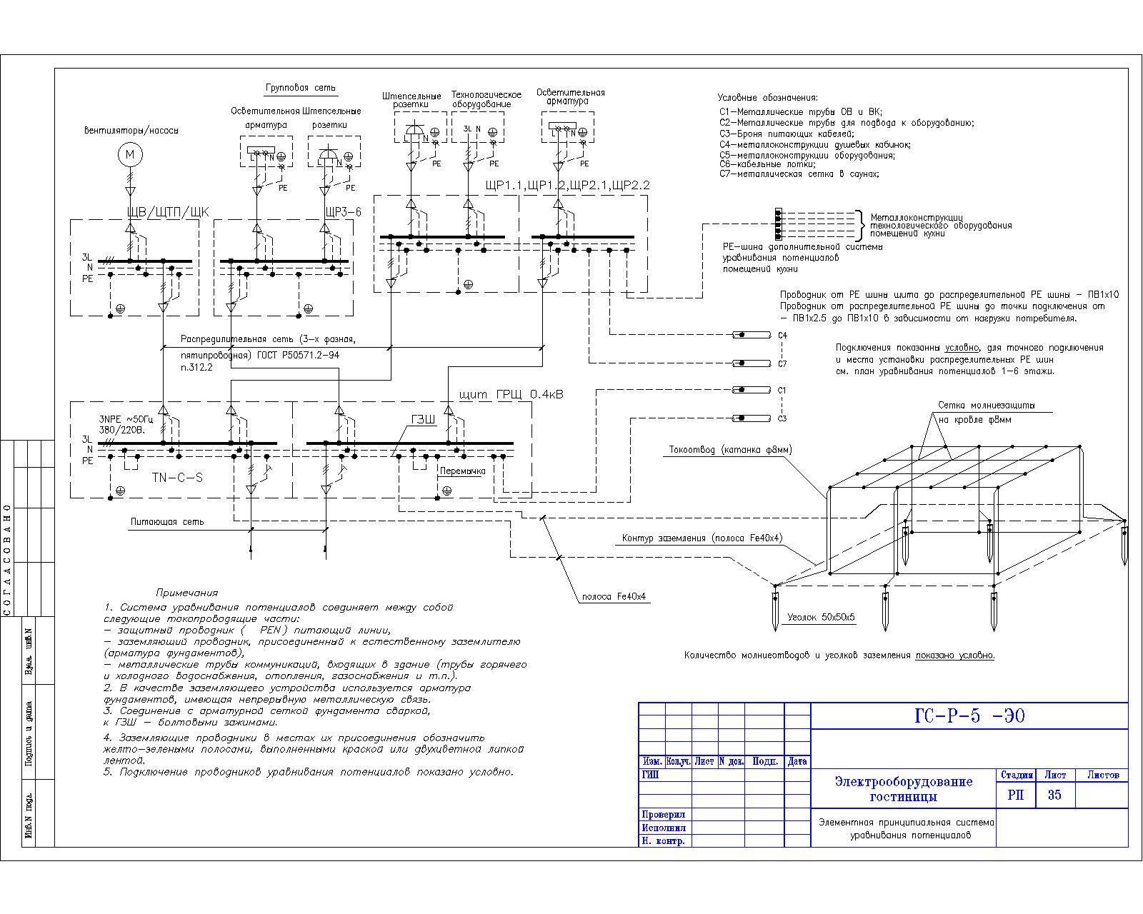 Пуэ-7 п.4.2.122-4.2.132 комплектные, столбовые, мачтовые трансформаторные подстанции и сетевые секционирующие пункты