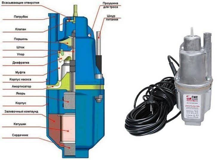 Особенности применения вибрационного насоса водолей - жми!