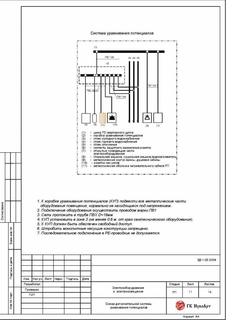 Шина выравнивания потенциалов - советы электрика - electro genius