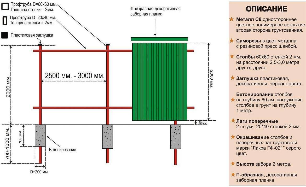 Как поставить забор из профнастила своими руками - пошаговая инструкция и советы от строителей