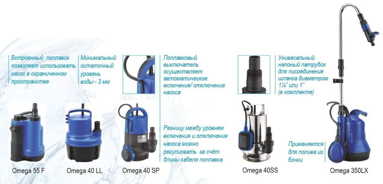 Дренажный насос с поплавковым выключателем: поплавок для дренажного насоса, дренажный насос со встроенным поплавком, принцип работы на фото и видео