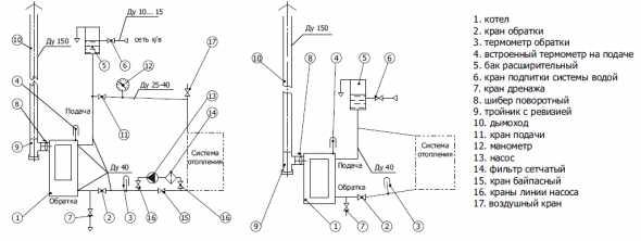 Обвязка твердотопливного котла — схема с теплоаккумулятором и без него