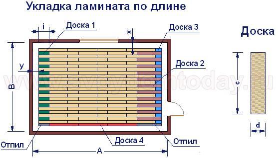 Расчет ламината: онлайн-калькулятор для вычисления требуемого количества материала