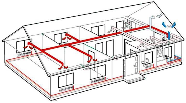 Отопление для частного дома: как выбрать систему