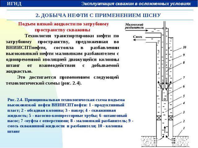 Скважины обслуживание – техническое обслуживание скважин на воду, бурение и обслуживание, услуги в москве — акваклимат