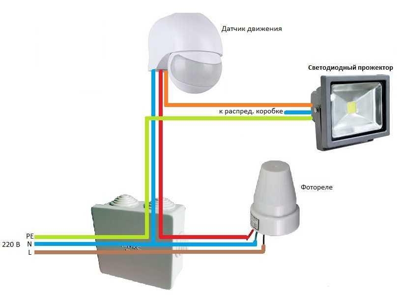 Светильники жкх: обзор современных антивандальных, энергосберегающих, автоматизированных осветительных приборов