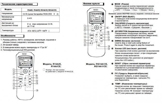 Кондиционеры sensei: инструкции к пульту управления, отзывы и коды ошибок