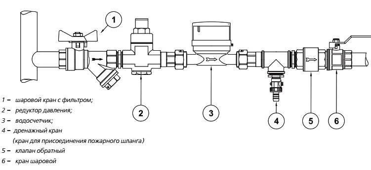 Регулятор давления воды устройство и принцип действия