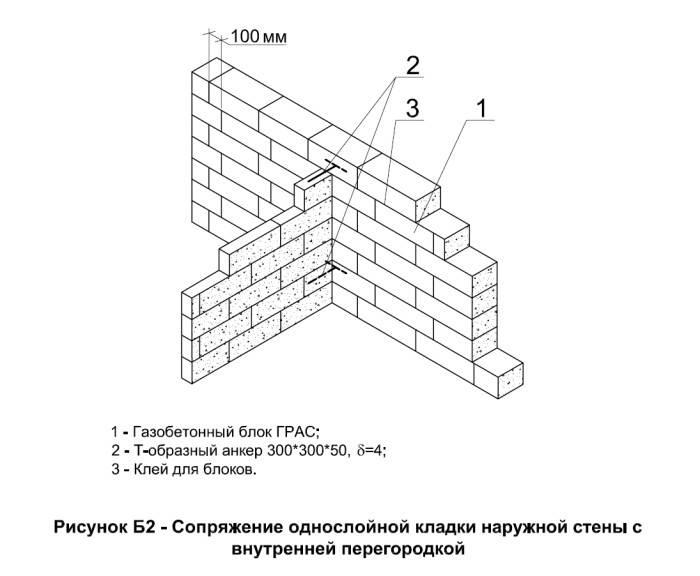 Армирование стен из газобетона арматурой и сеткой