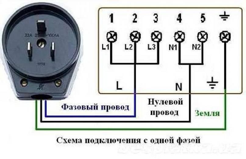 Подключение электроплиты своими руками. схемы подключения.