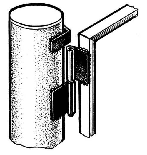 Как правильно приварить петли на калитку - всё о воротах и заборе