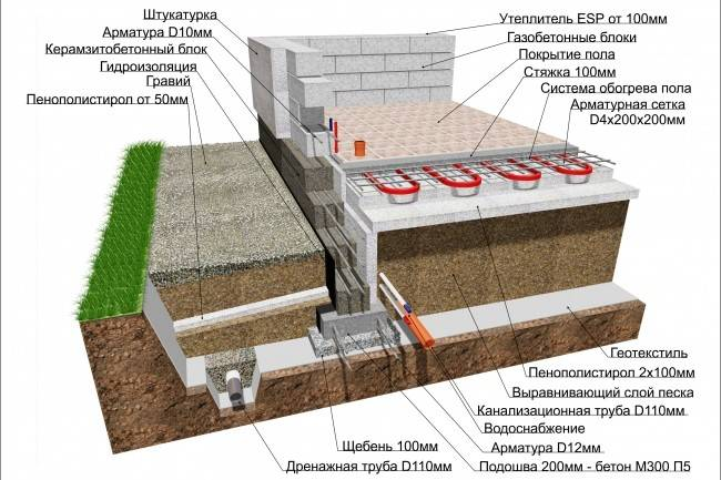 Баня из лафета: преимущества и недостатки. особенности строительства бани из лафета своими руками
