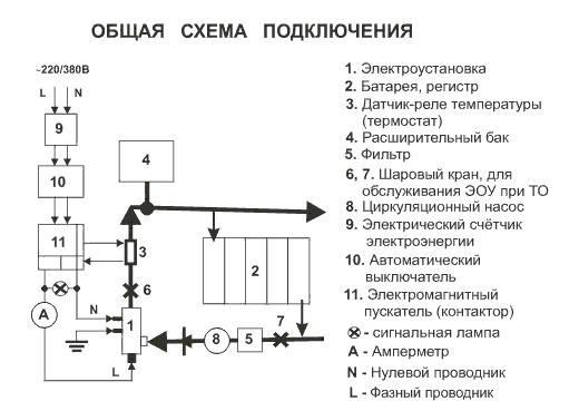 Схема подключения электрокотла - особенности обвязки и установки системы, фотопримеры +видео