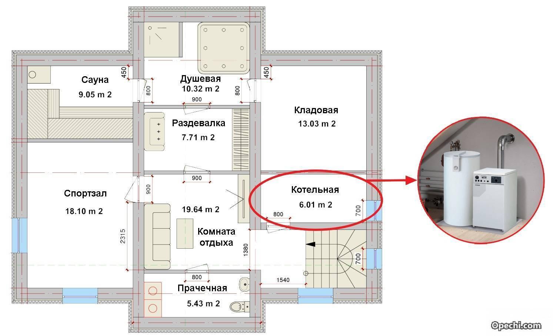 Оборудование котельной в частном доме: требования, техника безопасности