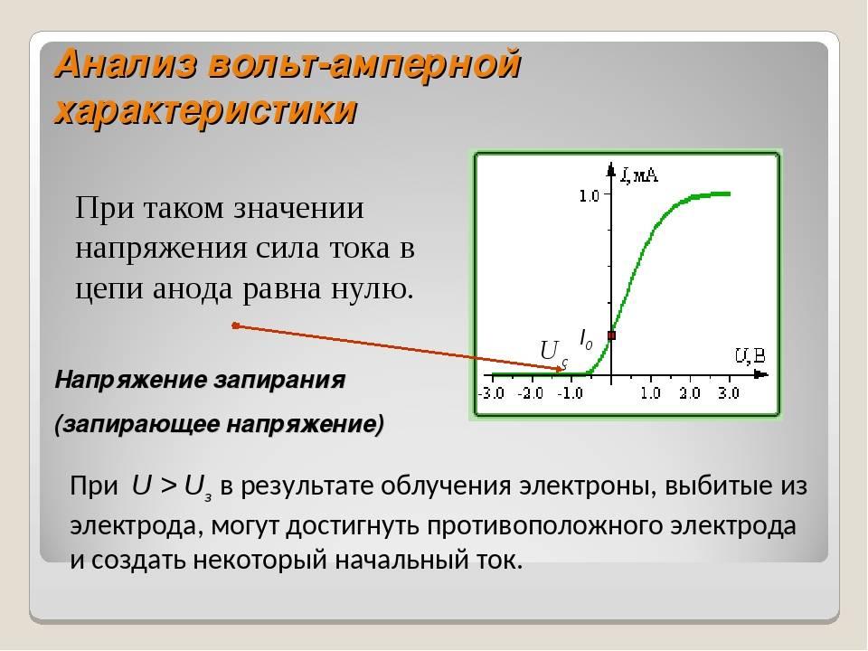 Smd 5050 led светодиоды - характеристики, разновидности *