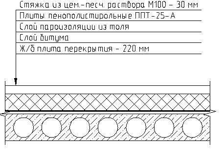 Расчет толщины утеплителя для стен калькулятор: зачем нужно знать точную толщину, как вычислить