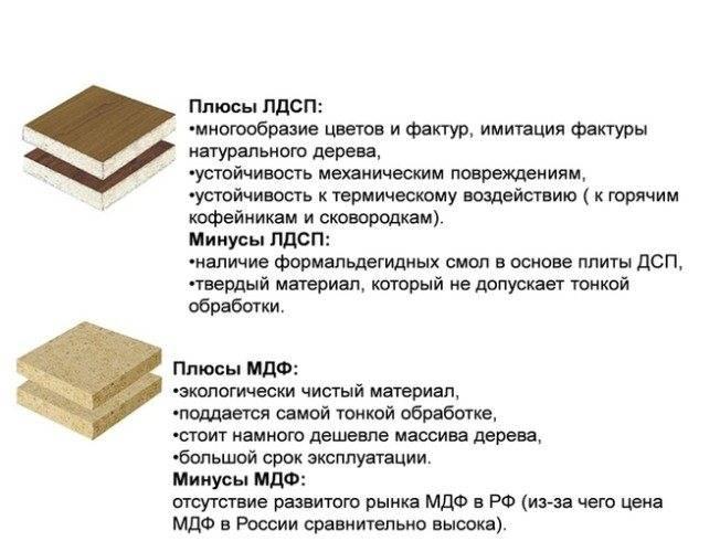 Все, что нужно знать о минераловатных плитах