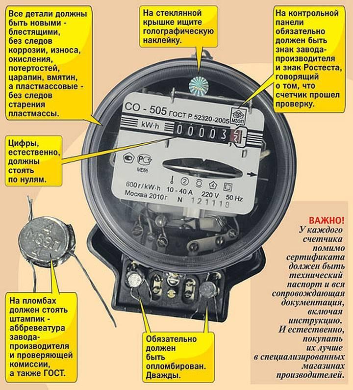 Поверка счетчиков электроэнергии: определение, виды, процедура