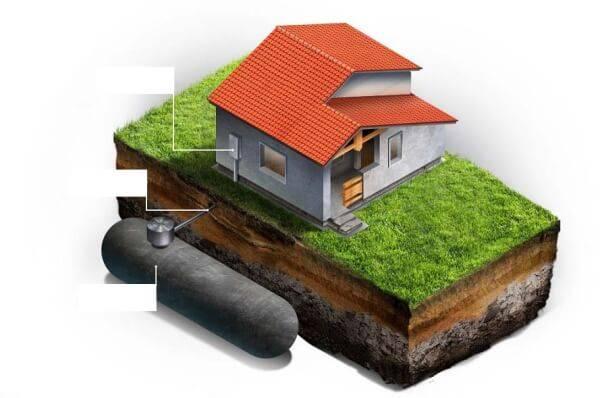 Газгольдер что это такое и какова его роль в системе автономной газификации. газгольдер для частного дома: принцип работы и обзор различных видов