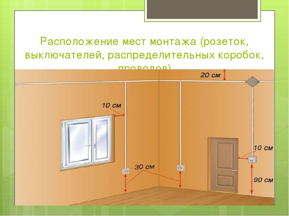 Высота установки выключателей и розеток от пола: правила и стандарты