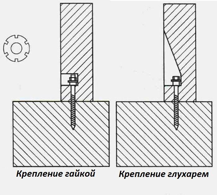Как крепить балясины к ступеням и перилам: пошаговая видеоинструкция