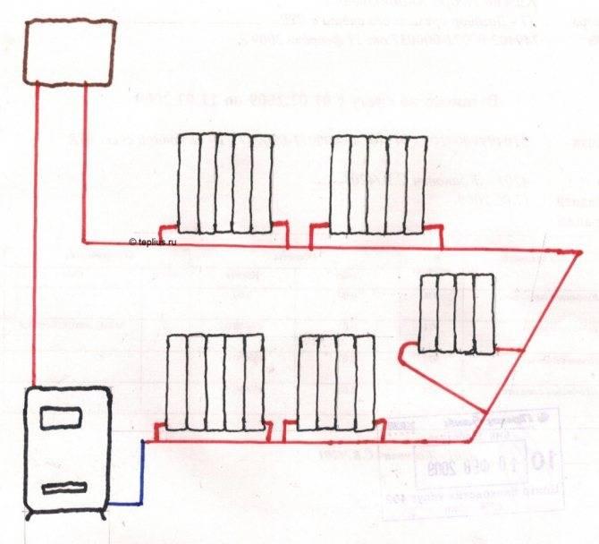 Практичная двухтрубная система отопления: 6 этапов установки