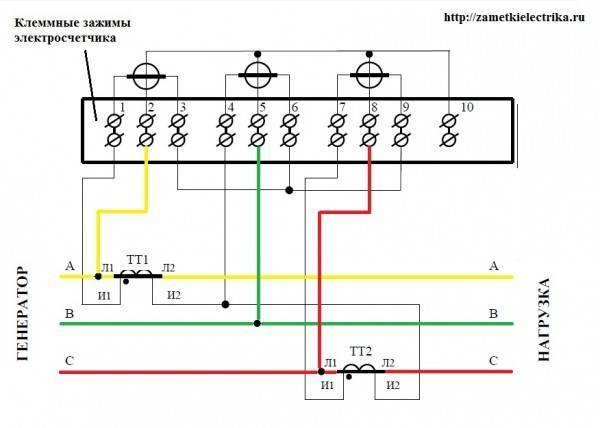 Как правильно снять показания со счетчика электроэнергии «меркурий 230»