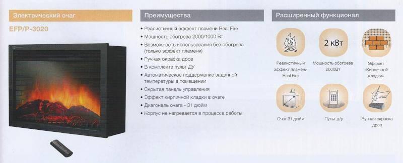 Разнообразие изысканных электрокаминов компании «electrolux»