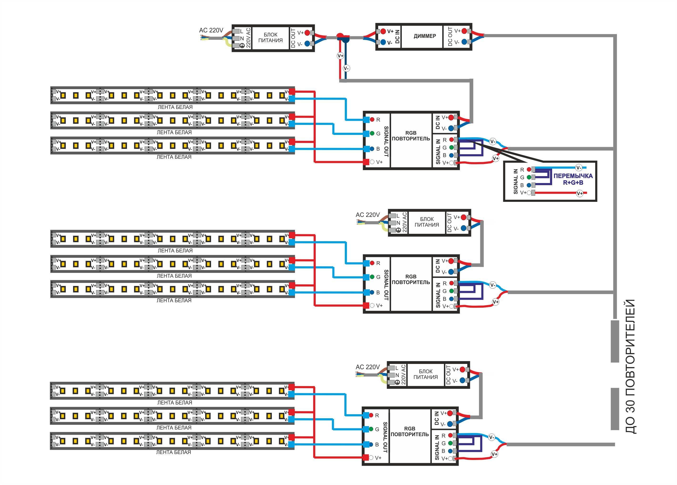 Подключение светодиодной ленты. устройство и схема.