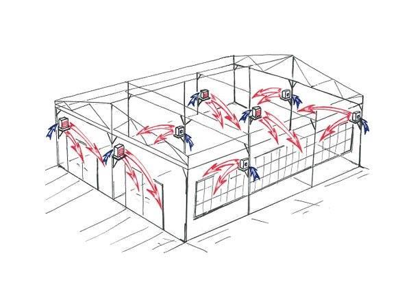 Автоматическая вентиляция теплицы своими руками – 5 простых и эффективных способов