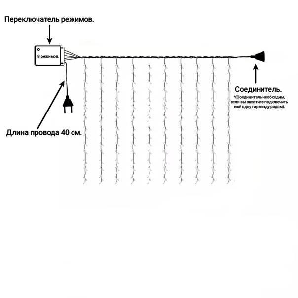 Елочная светодиодная гирлянда: устройство и ремонт